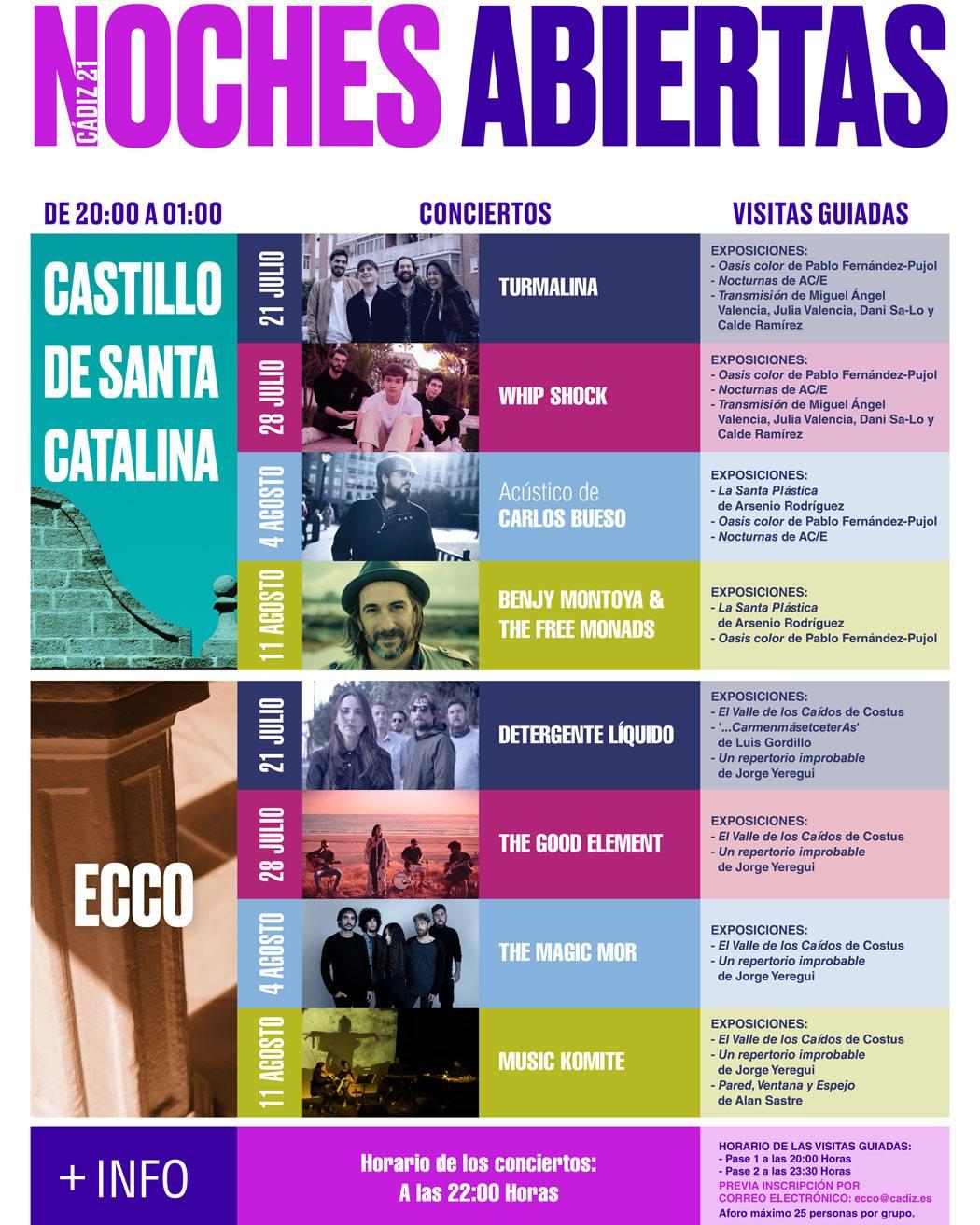 Noches Abiertas - Exposiciones guiadas y conciertos en el Castillo Santa Catalina y ECCO